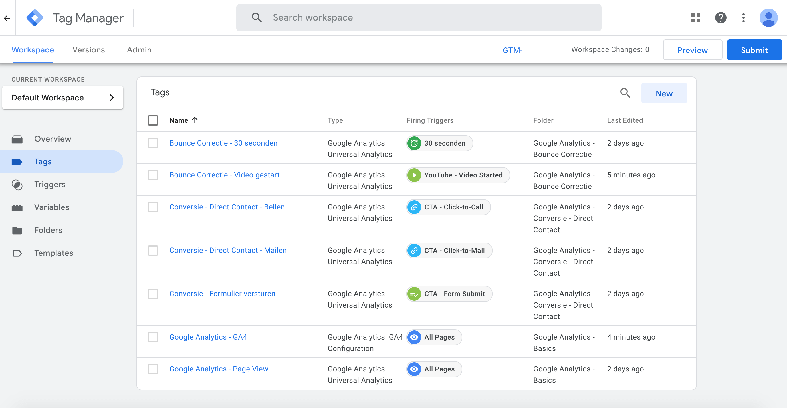 Google Tag Manager Startpakket